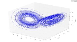 Lorenz attractor.