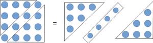 segment(2)